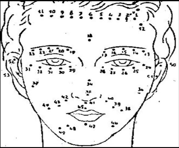 Kadınların yüzündeki benlerin anlamları - Tıbbı Nebi